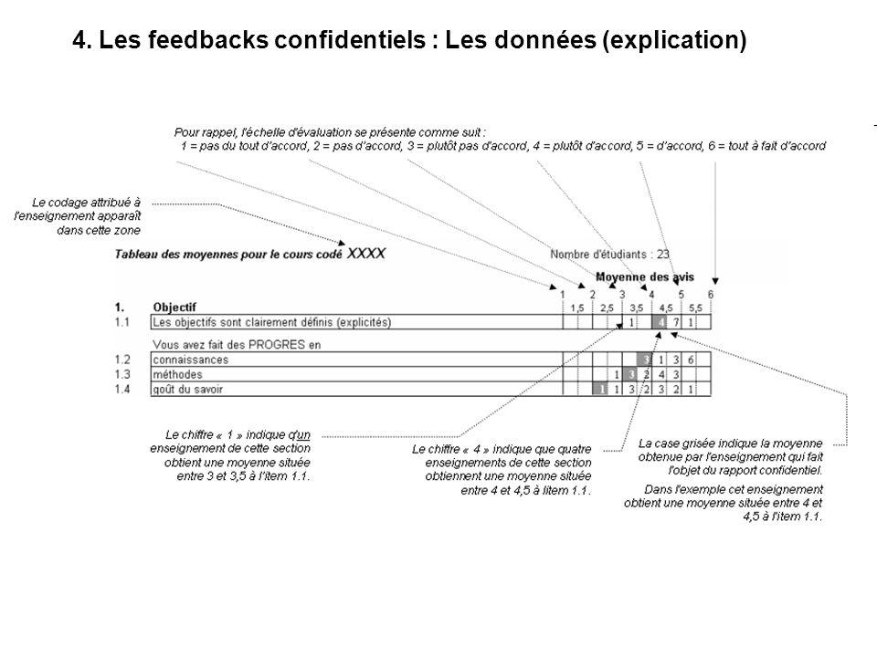 4. Les feedbacks confidentiels : Les données (explication)