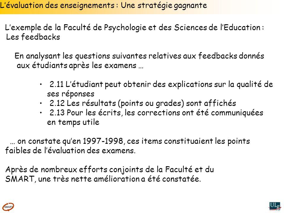 L'évaluation des enseignements : Une stratégie gagnante