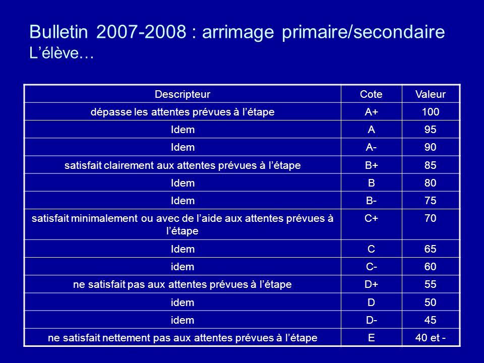 Bulletin 2007-2008 : arrimage primaire/secondaire L'élève…