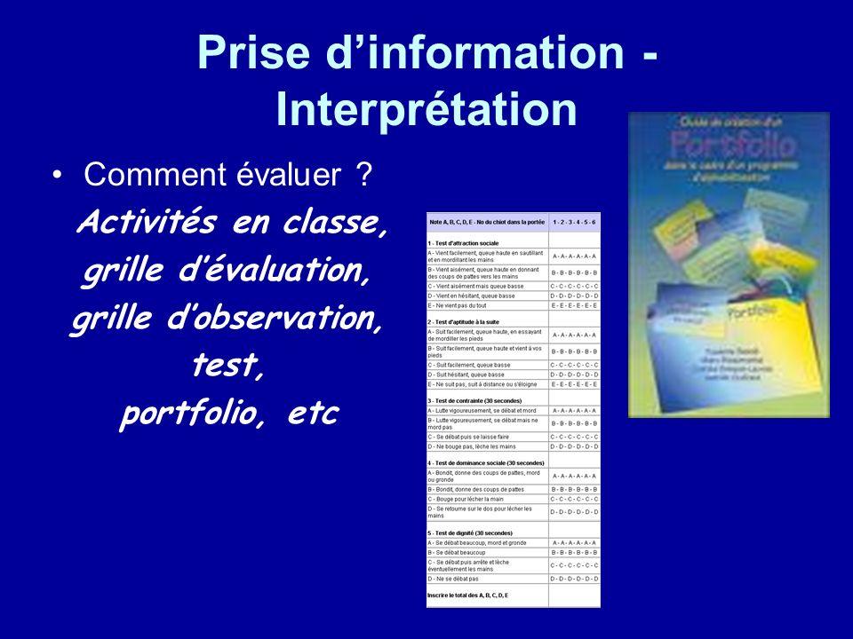 Prise d'information - Interprétation