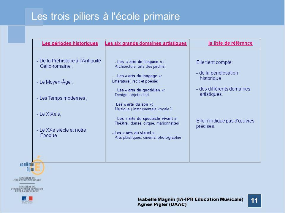 Les trois piliers à l école primaire