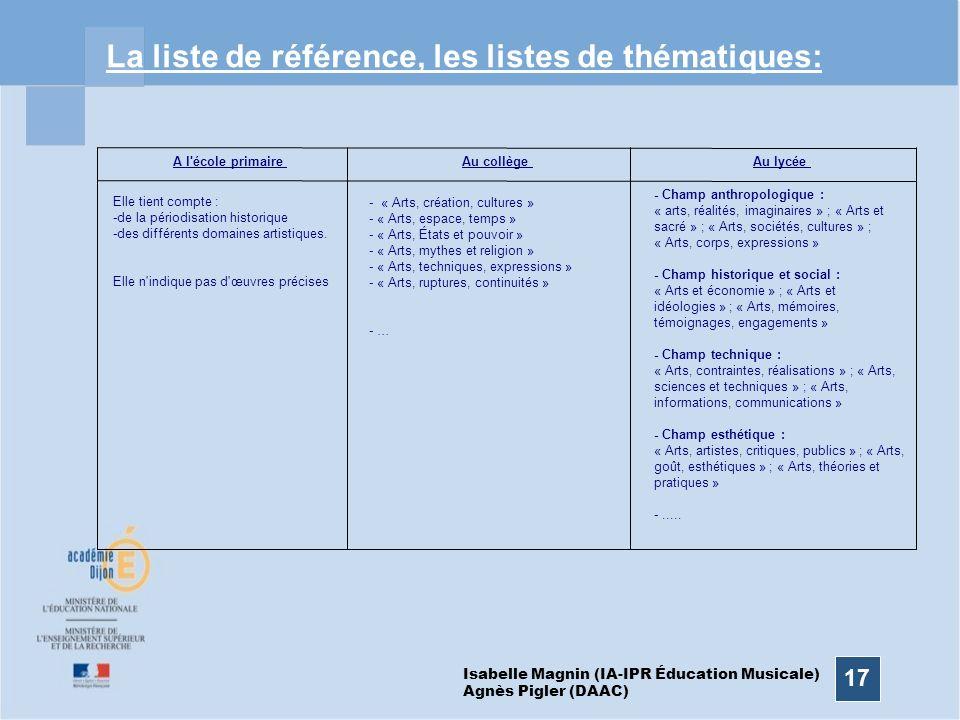 La liste de référence, les listes de thématiques: