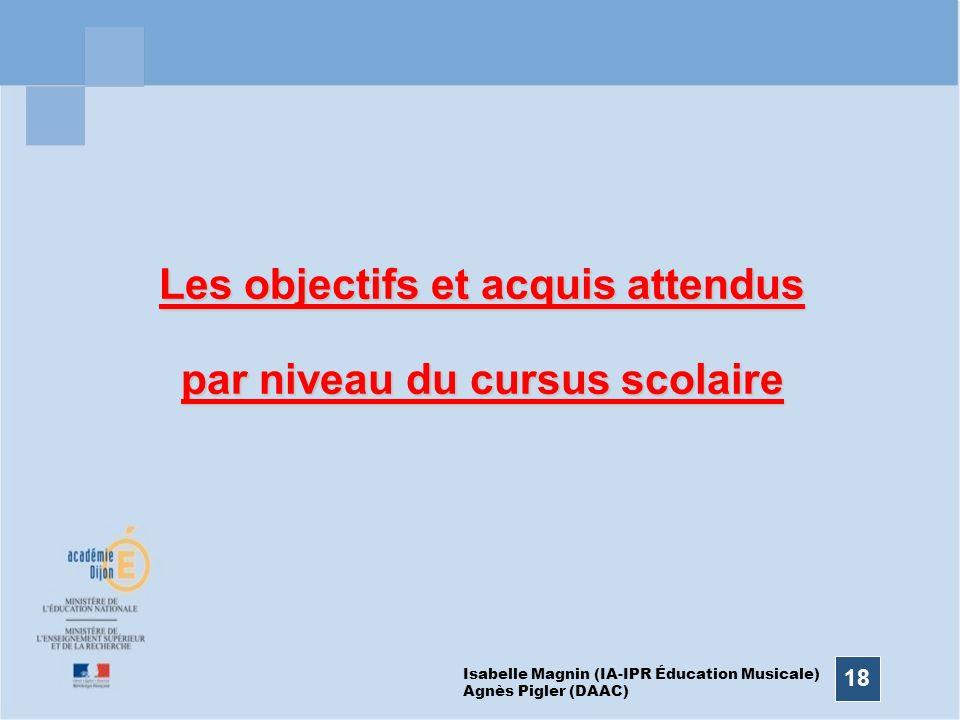 Les objectifs et acquis attendus par niveau du cursus scolaire