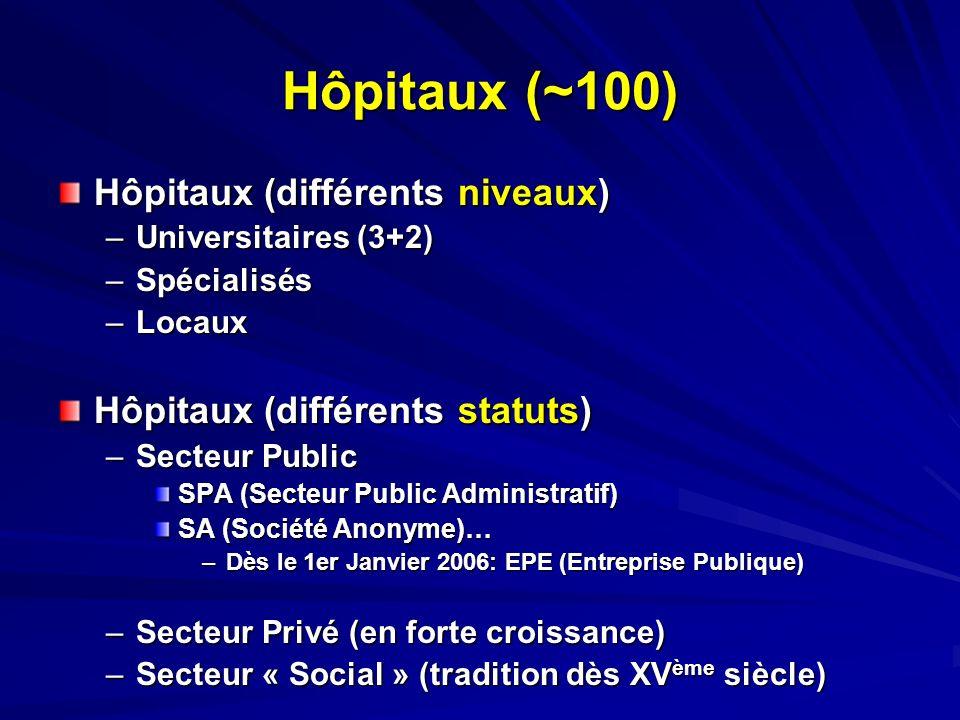Hôpitaux (~100) Hôpitaux (différents niveaux)