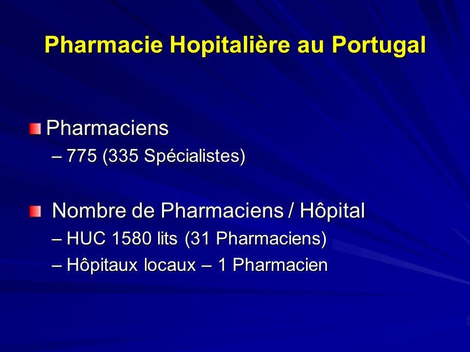 Pharmacie Hopitalière au Portugal