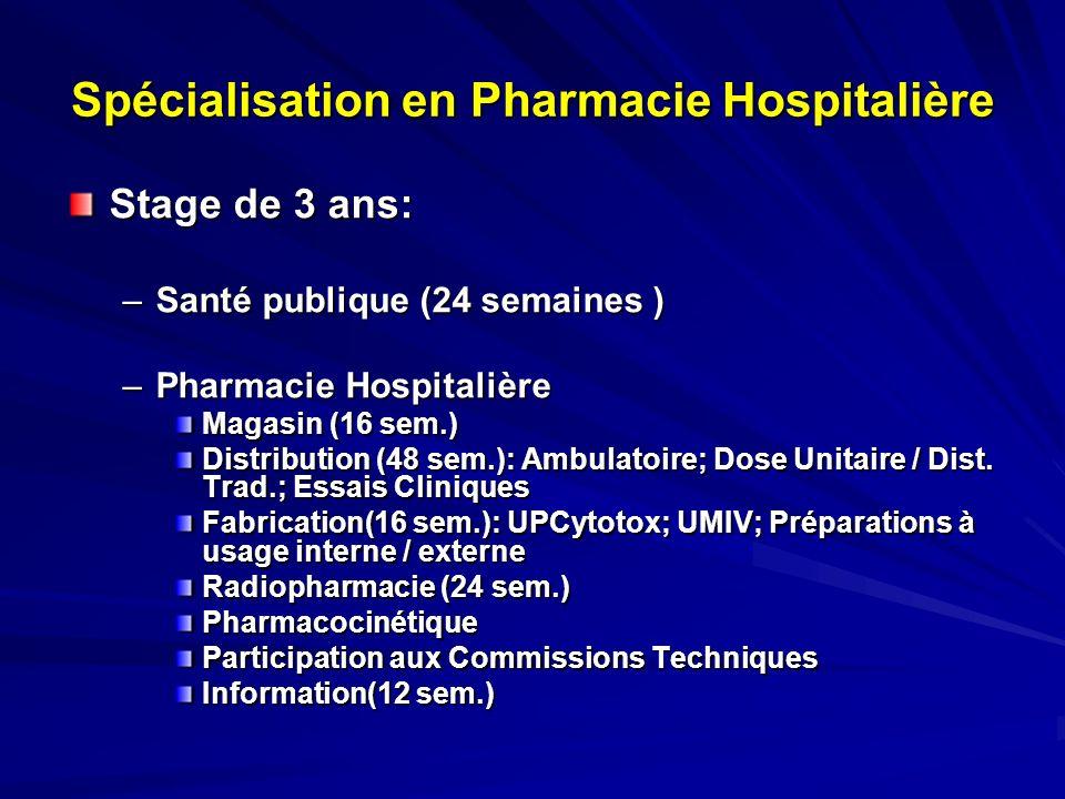 Spécialisation en Pharmacie Hospitalière