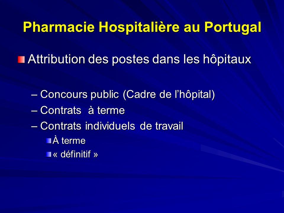 Pharmacie Hospitalière au Portugal