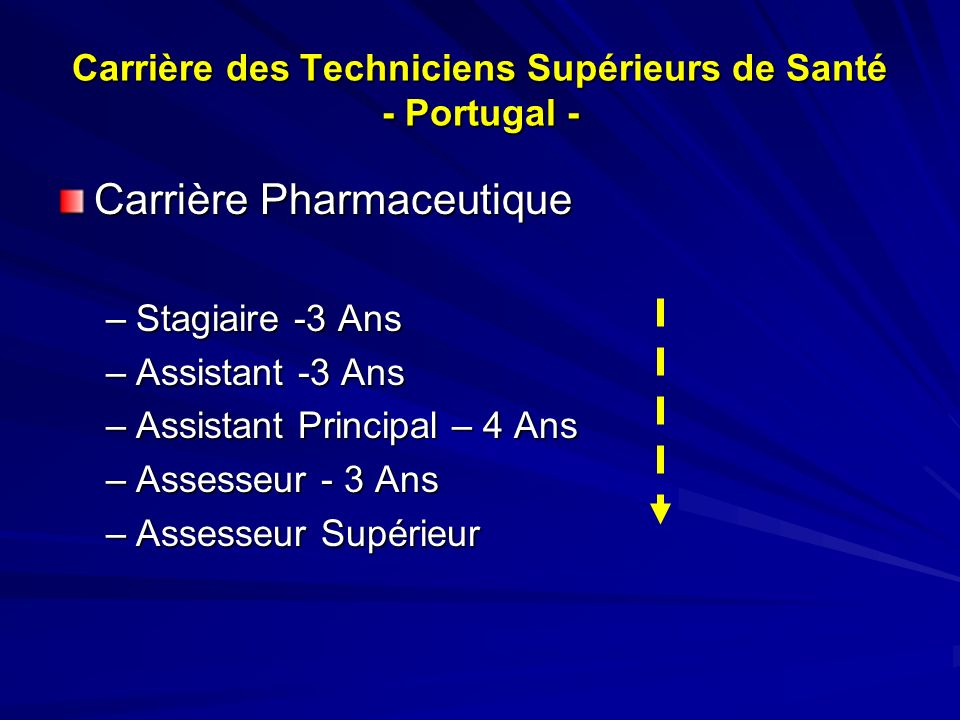 Carrière des Techniciens Supérieurs de Santé - Portugal -