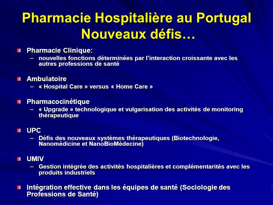Pharmacie Hospitalière au Portugal Nouveaux défis…