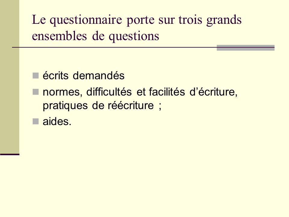 Le questionnaire porte sur trois grands ensembles de questions