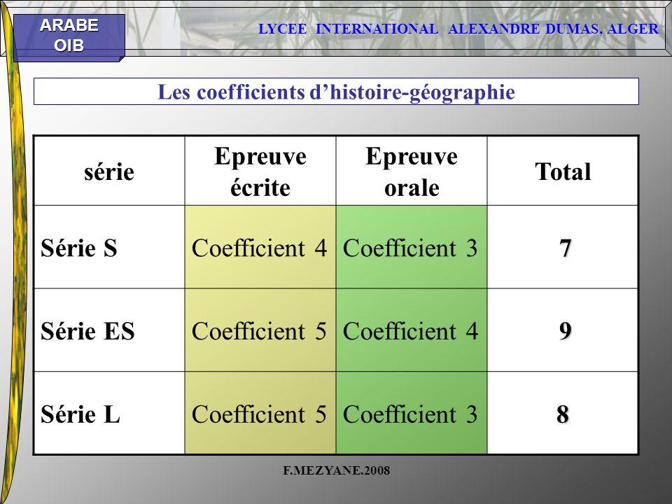 Les coefficients d'histoire-géographie
