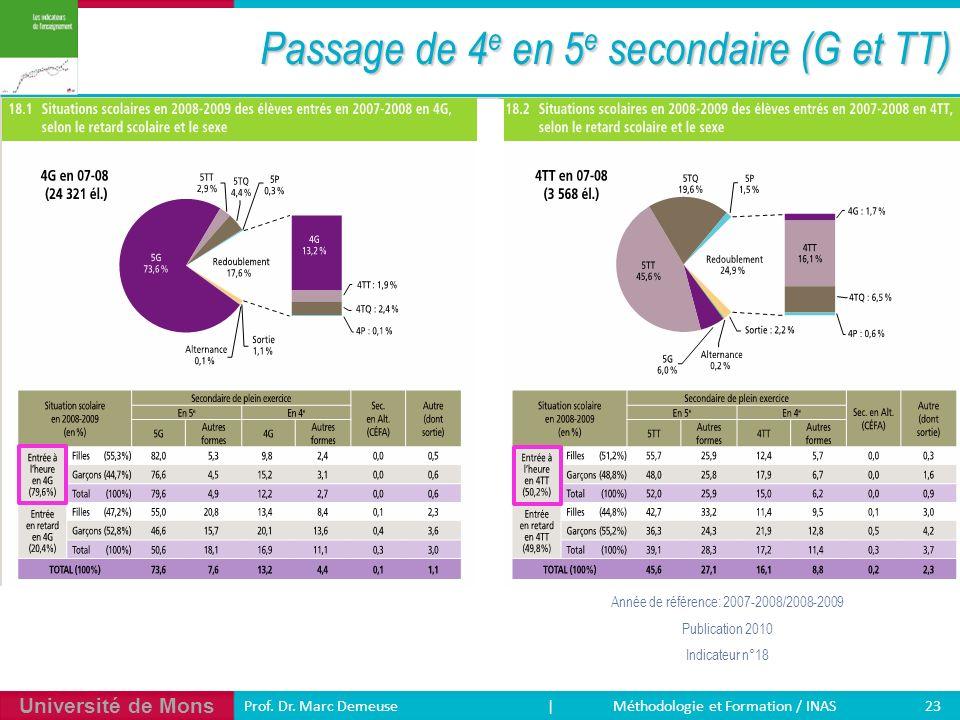 Passage de 4e en 5e secondaire (G et TT)