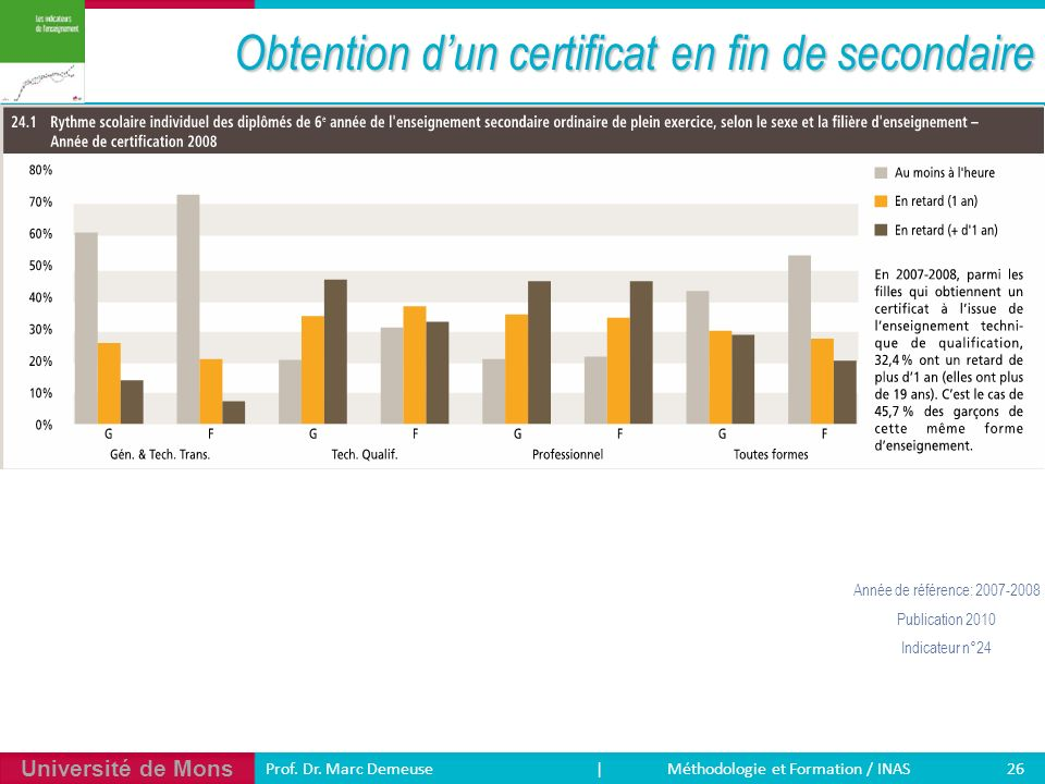 Obtention d'un certificat en fin de secondaire