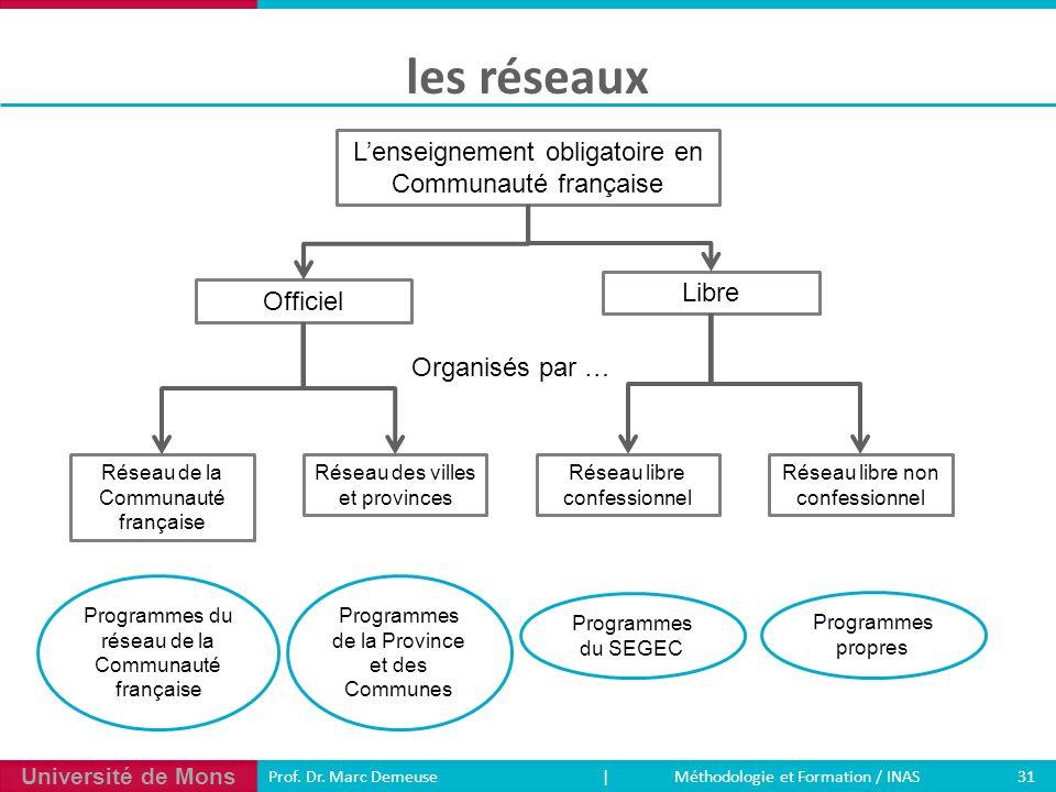 les réseaux L'enseignement obligatoire en Communauté française Libre