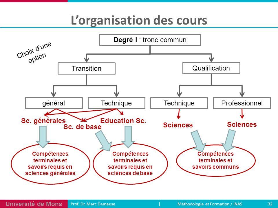 L'organisation des cours