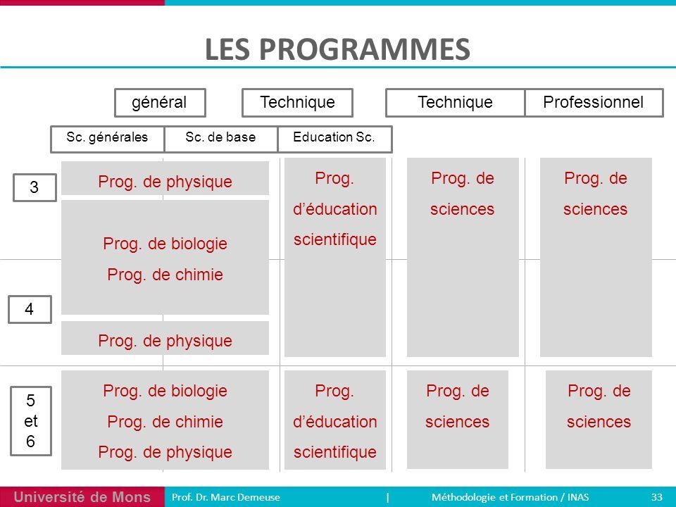 Les programmes général Technique Technique Professionnel