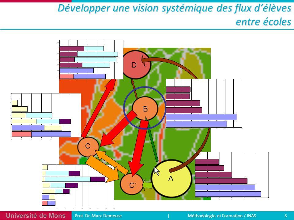 Développer une vision systémique des flux d'élèves entre écoles