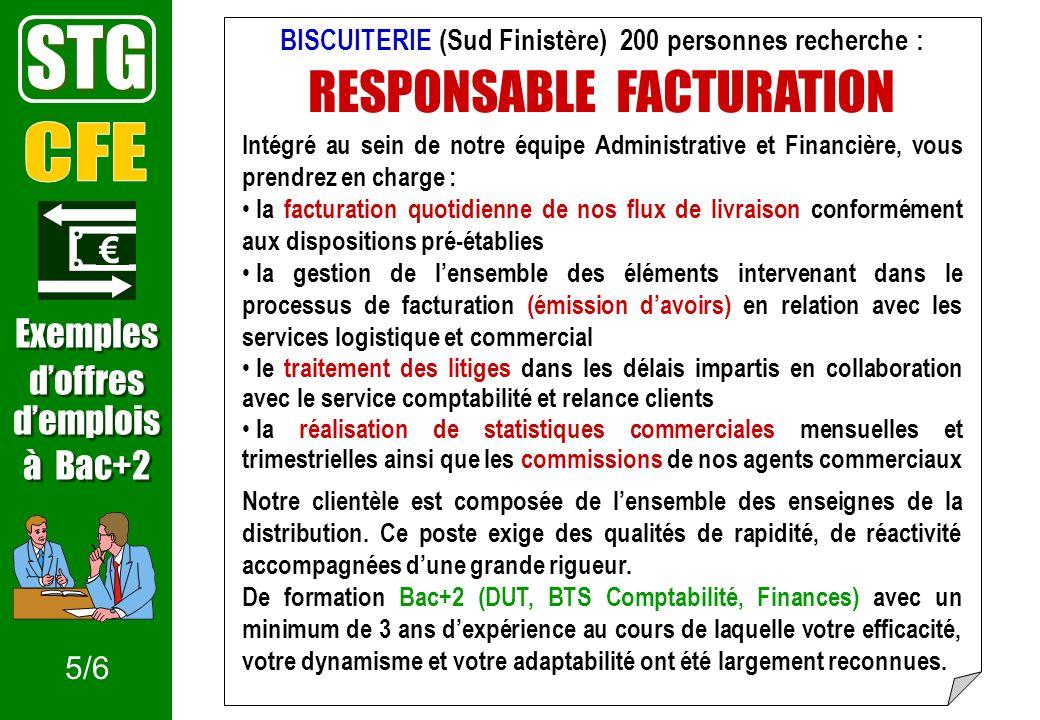 BISCUITERIE (Sud Finistère) 200 personnes recherche :