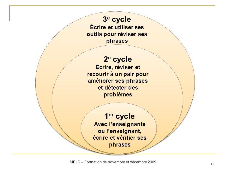 3e cycle Écrire et utiliser ses outils pour réviser ses phrases. 2e cycle.