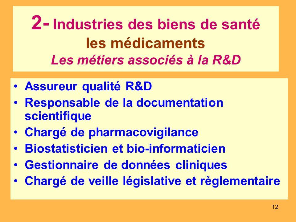 2- Industries des biens de santé les médicaments Les métiers associés à la R&D