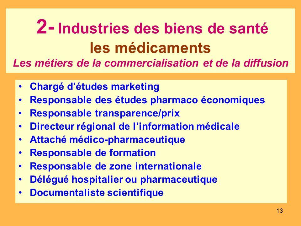 2- Industries des biens de santé les médicaments Les métiers de la commercialisation et de la diffusion