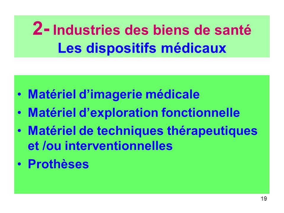 2- Industries des biens de santé Les dispositifs médicaux