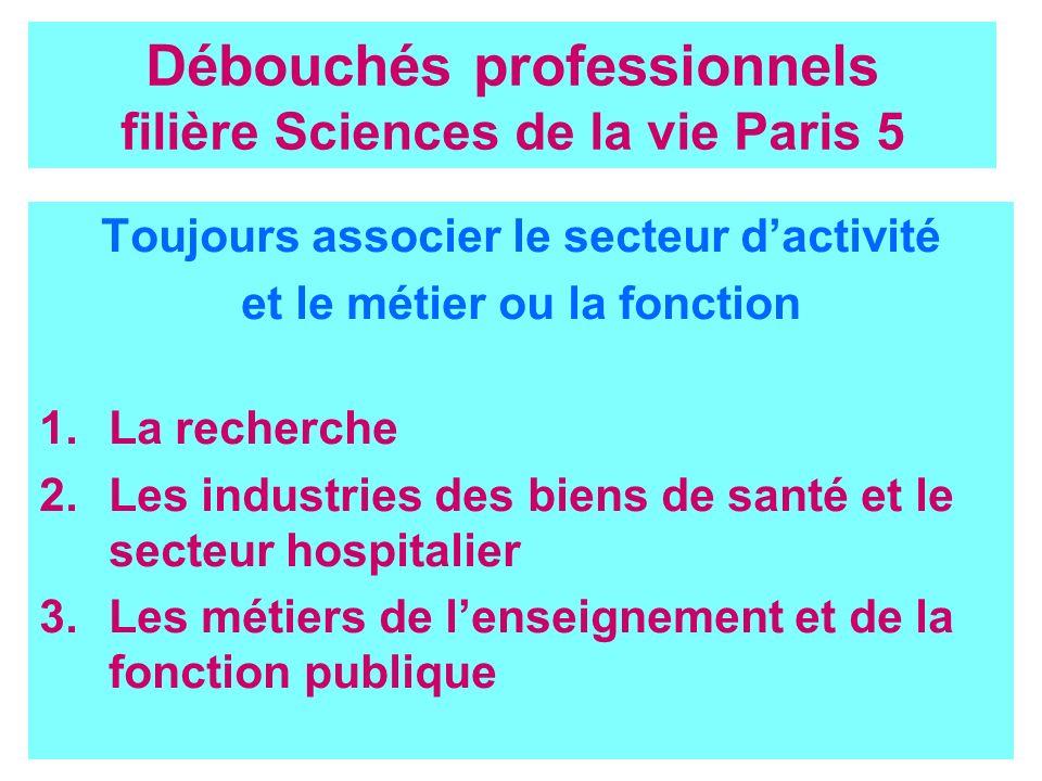Débouchés professionnels filière Sciences de la vie Paris 5