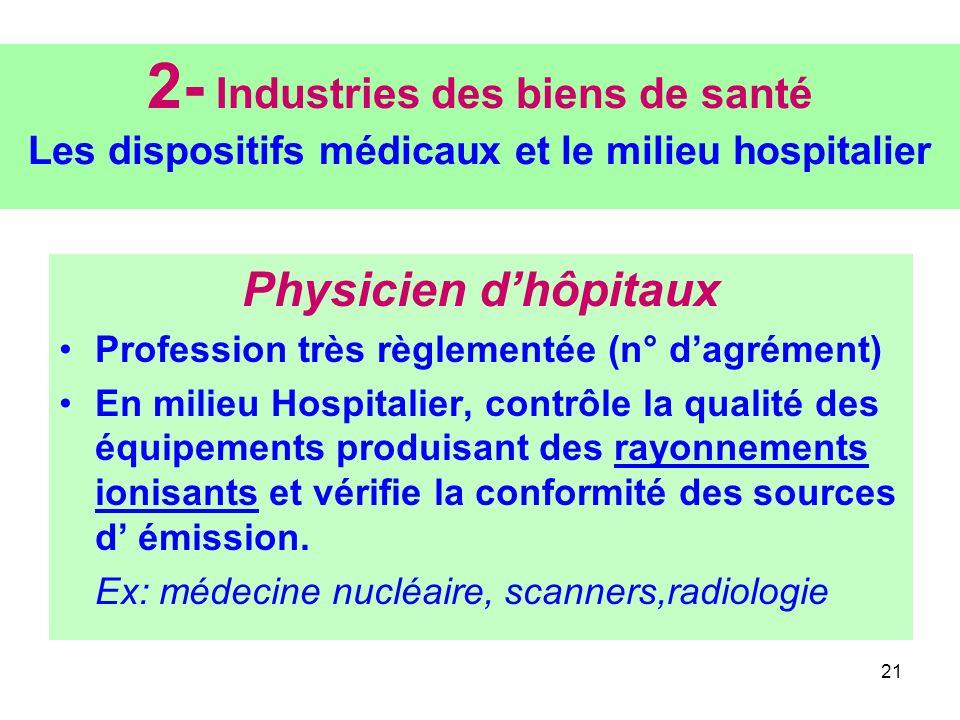 Physicien d'hôpitaux Profession très règlementée (n° d'agrément)