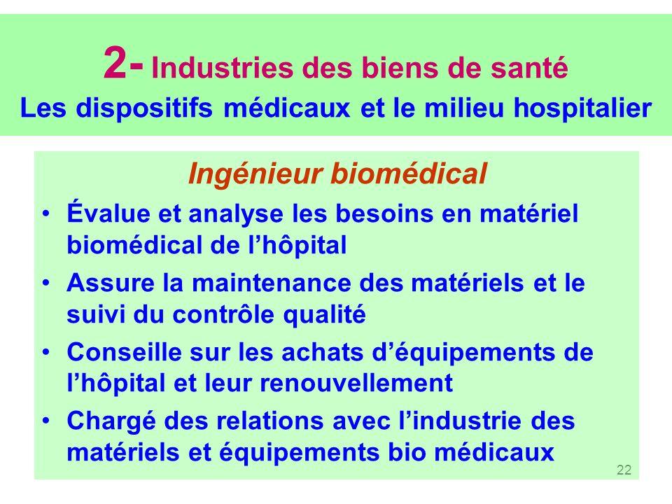 2- Industries des biens de santé Les dispositifs médicaux et le milieu hospitalier
