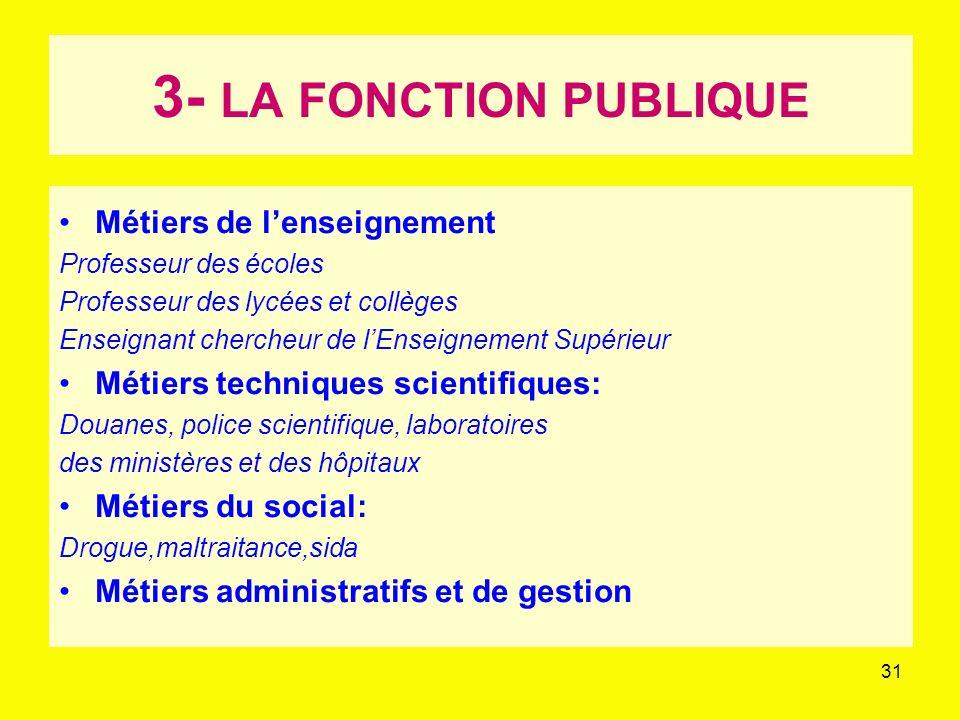 3- LA FONCTION PUBLIQUE Métiers de l'enseignement