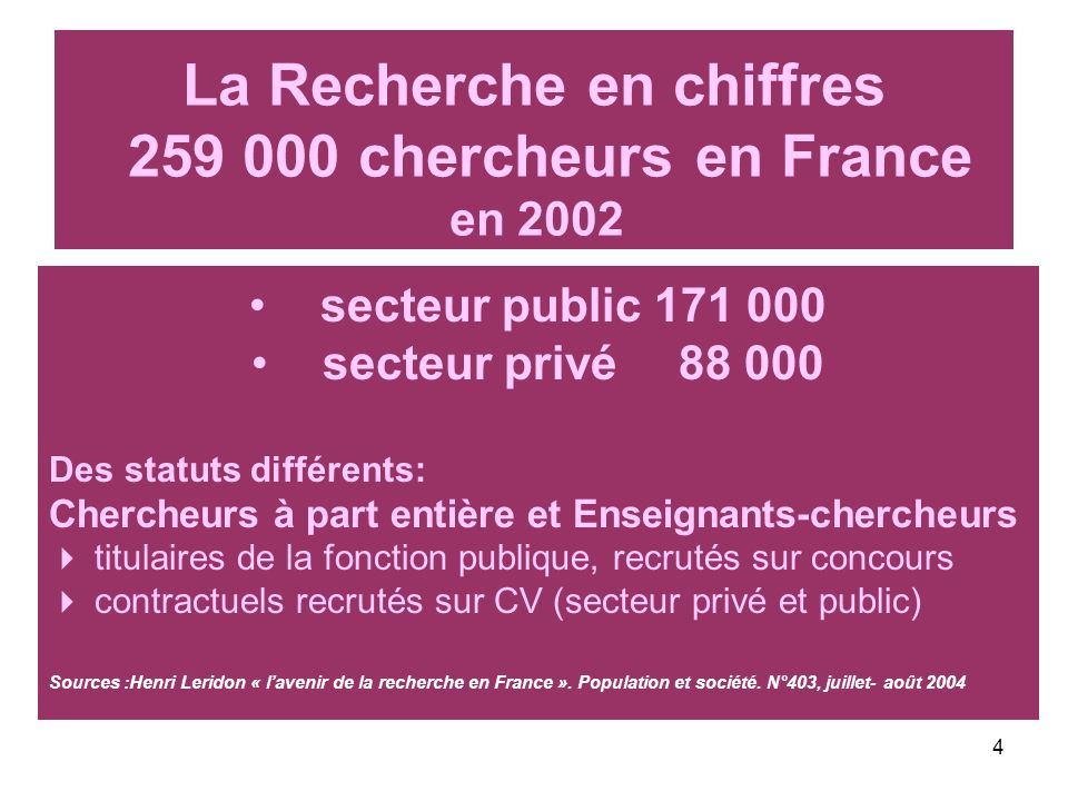 La Recherche en chiffres 259 000 chercheurs en France en 2002