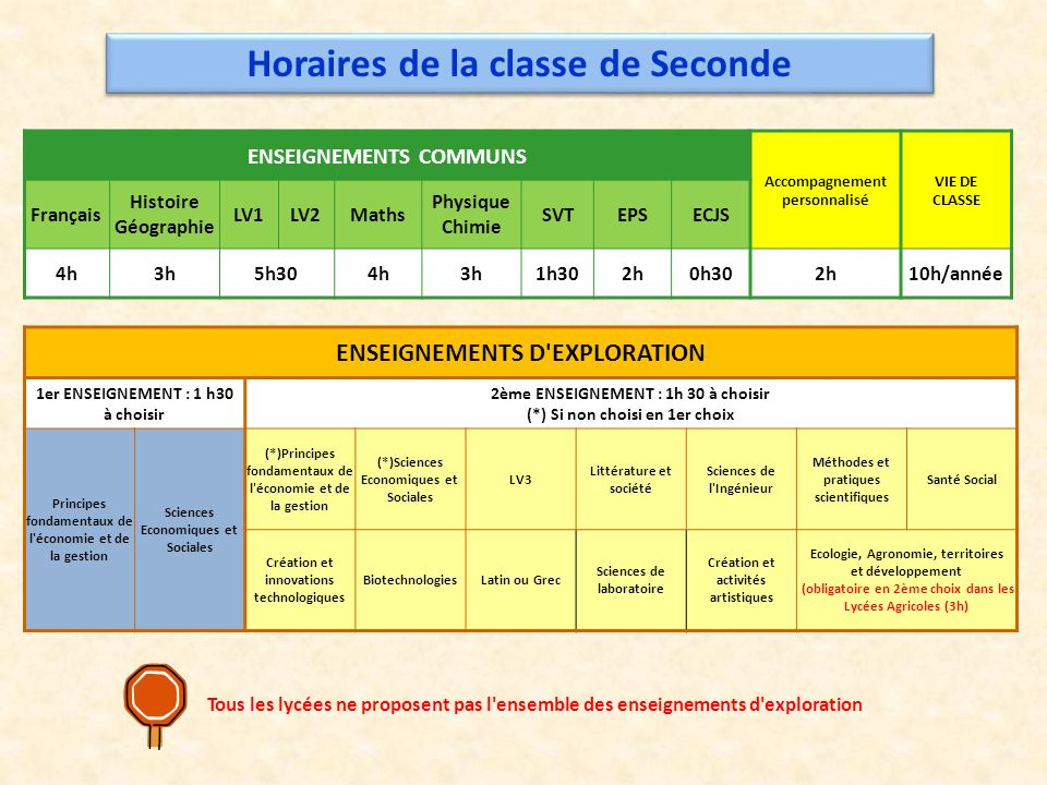 Horaires de la classe de Seconde