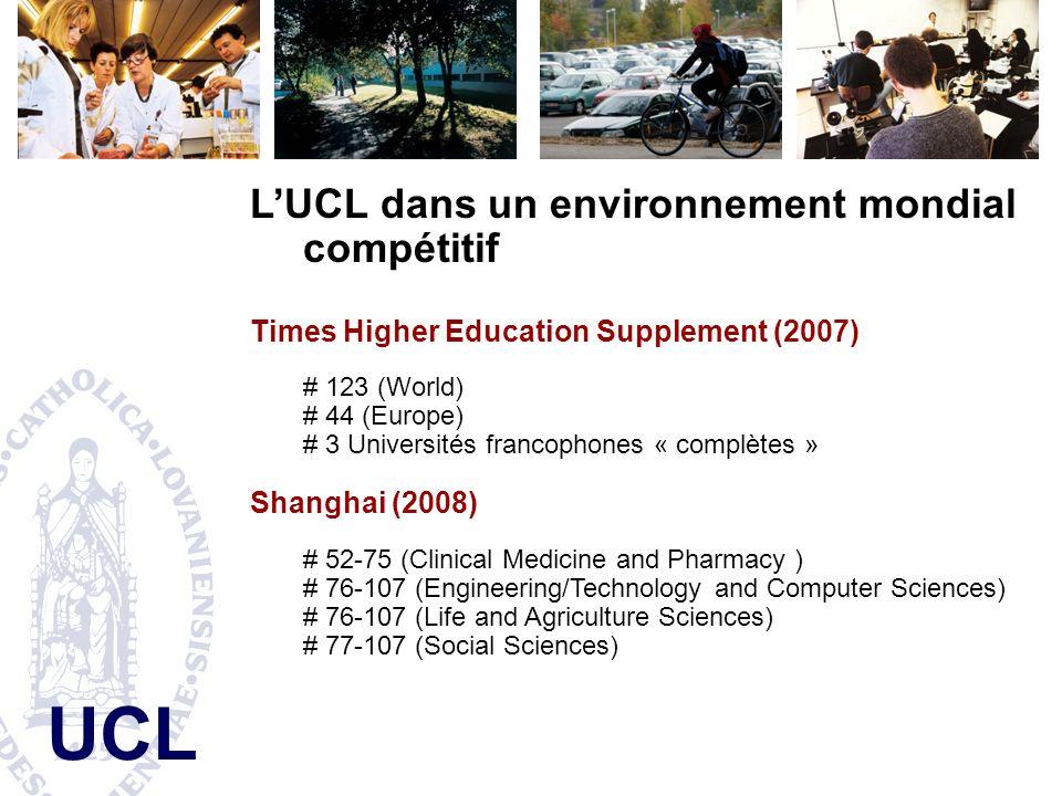 L'UCL dans un environnement mondial compétitif