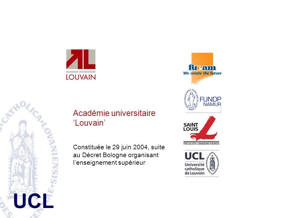 Académie universitaire 'Louvain'