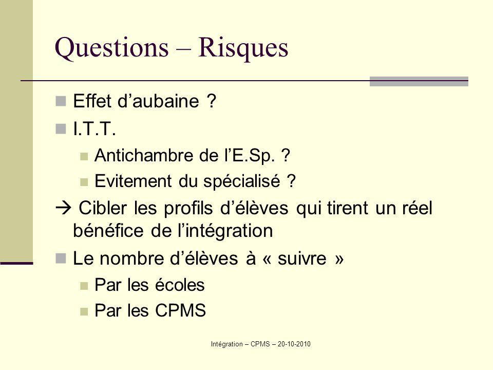 Questions – Risques Effet d'aubaine I.T.T.