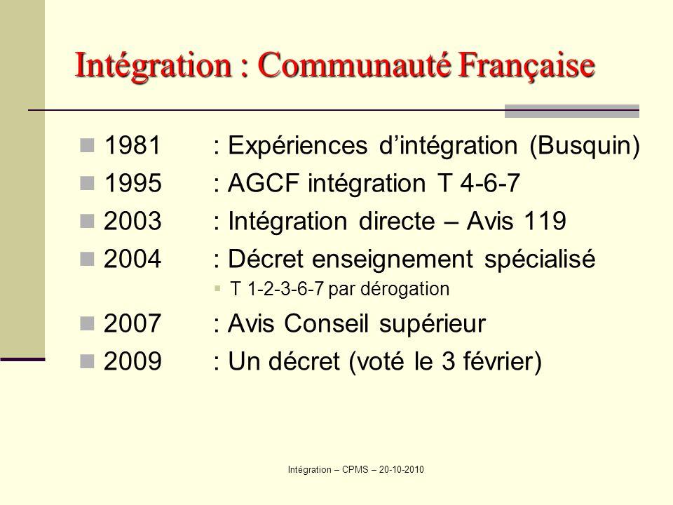 Intégration : Communauté Française