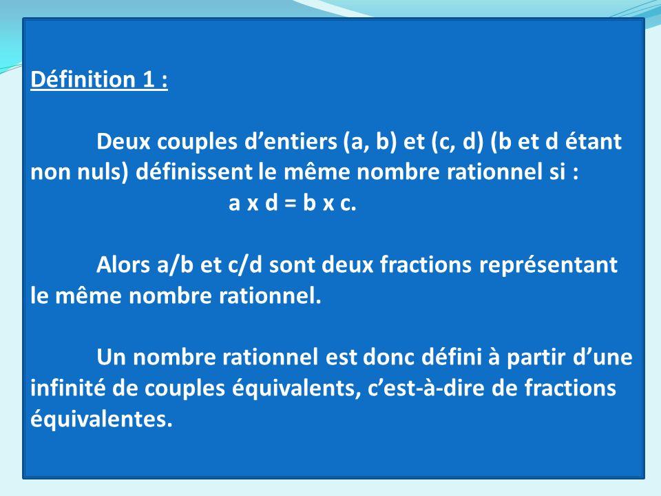Définition 1 : Deux couples d'entiers (a, b) et (c, d) (b et d étant non nuls) définissent le même nombre rationnel si :