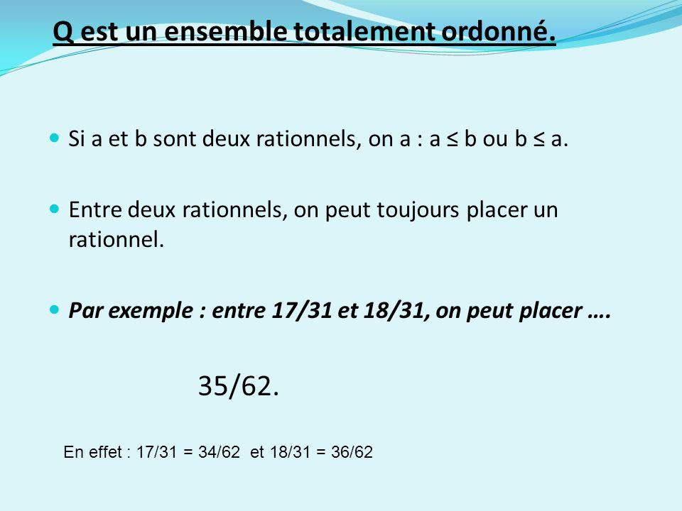 Q est un ensemble totalement ordonné.