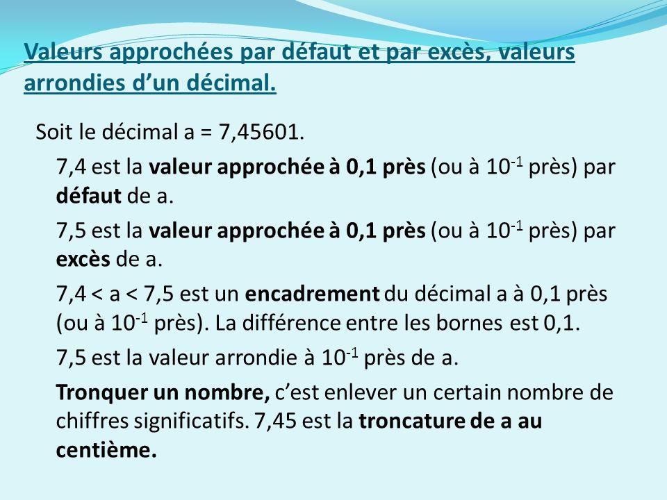 Valeurs approchées par défaut et par excès, valeurs arrondies d'un décimal.