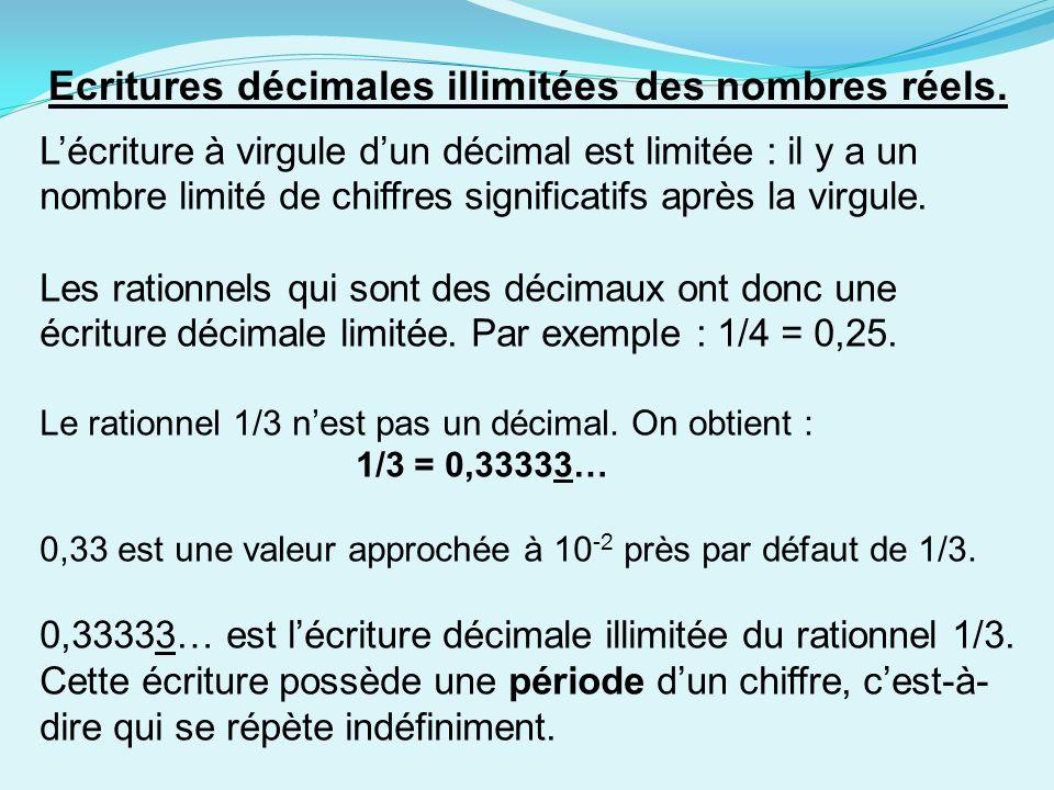 Ecritures décimales illimitées des nombres réels.