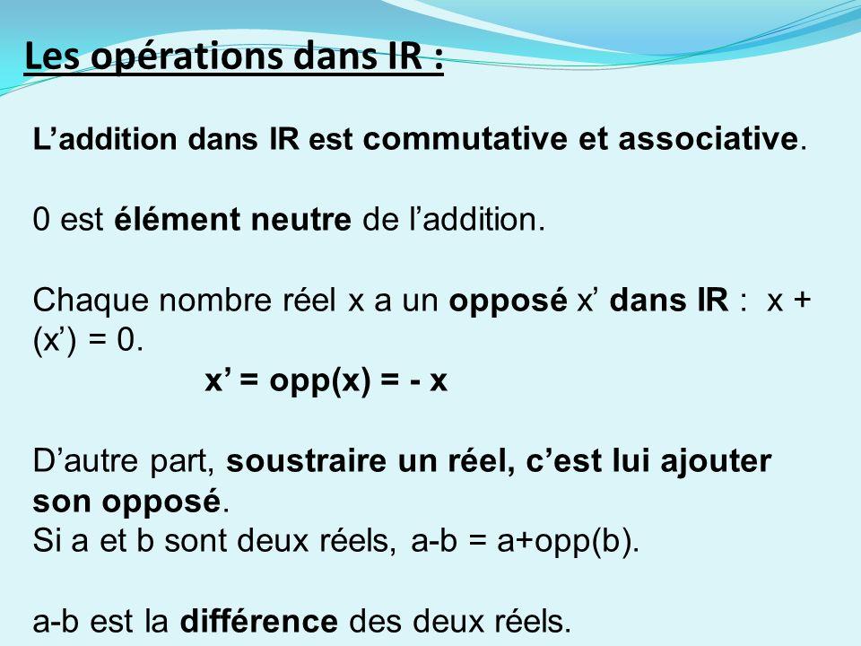 Les opérations dans IR :