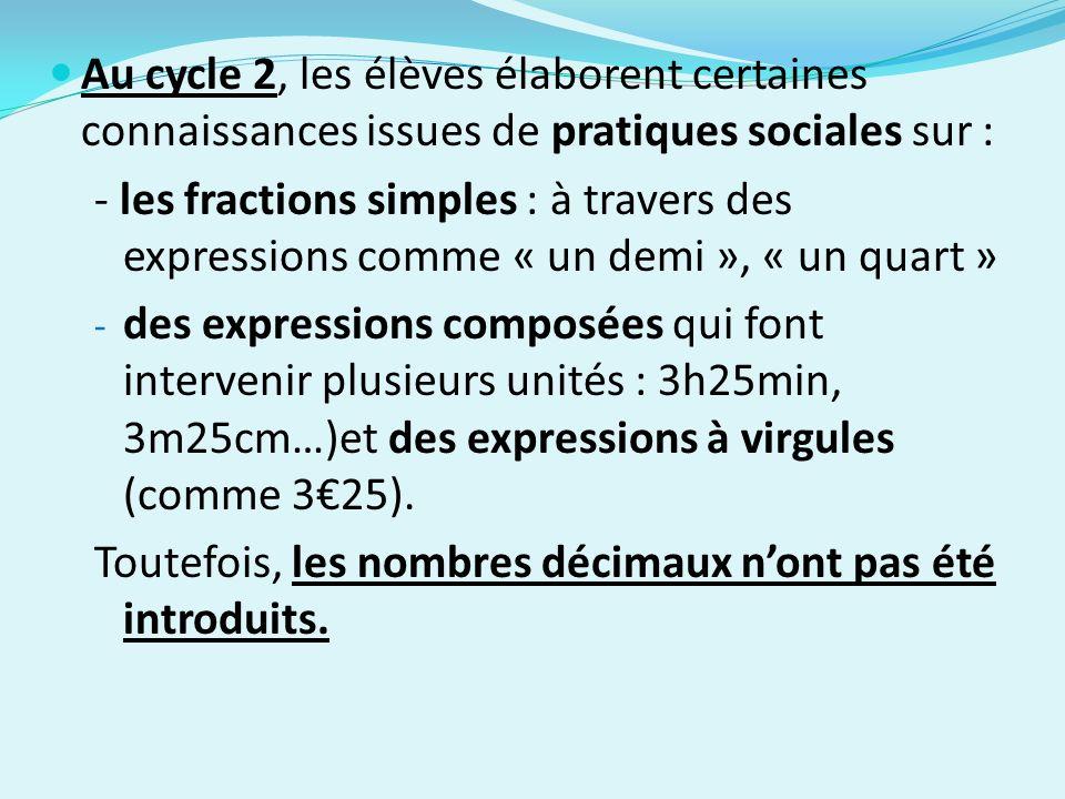Au cycle 2, les élèves élaborent certaines connaissances issues de pratiques sociales sur :