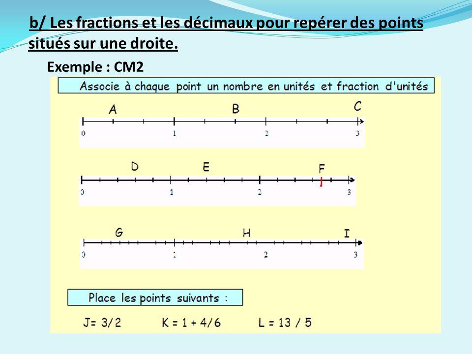 b/ Les fractions et les décimaux pour repérer des points situés sur une droite.