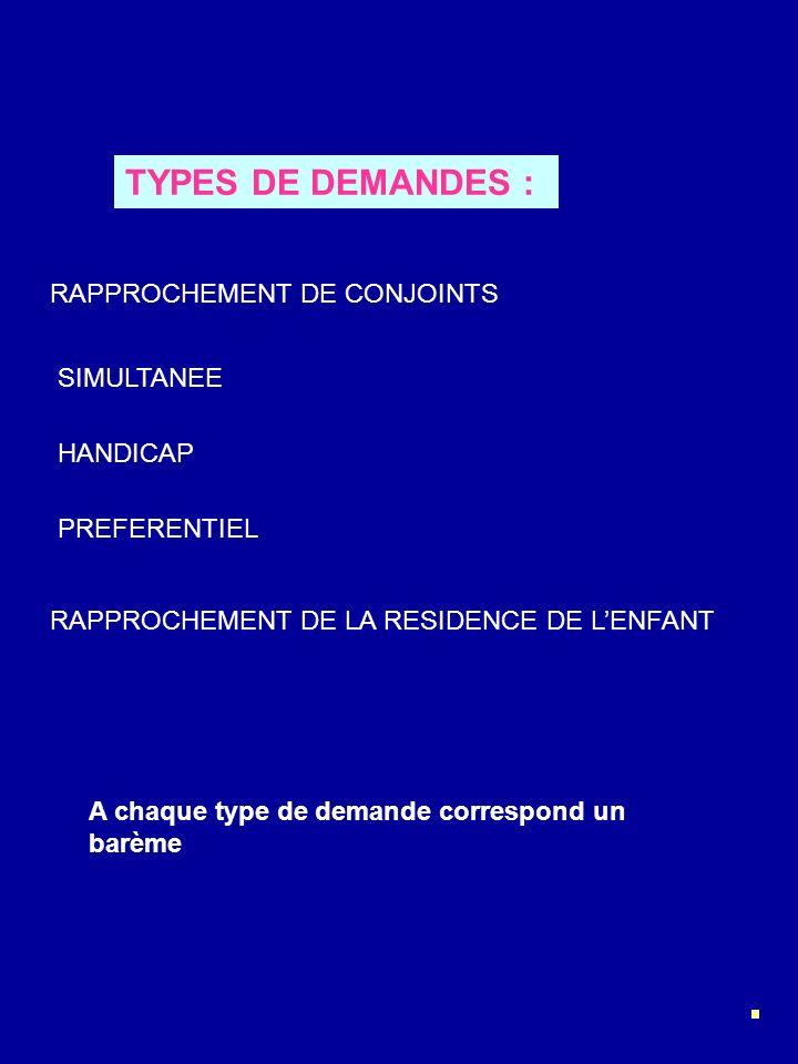 TYPES DE DEMANDES : RAPPROCHEMENT DE CONJOINTS SIMULTANEE HANDICAP
