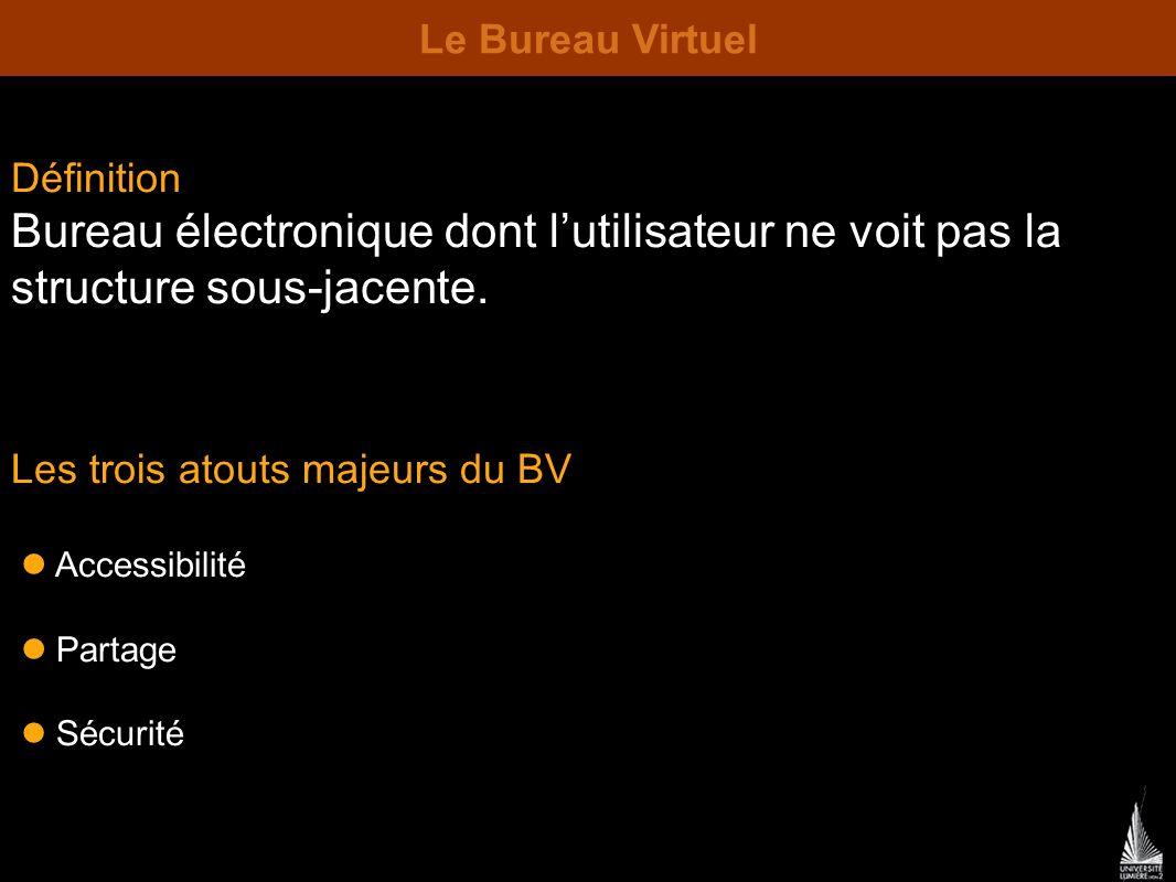 Le Bureau Virtuel Le BV. Définition. Bureau électronique dont l'utilisateur ne voit pas la structure sous-jacente.