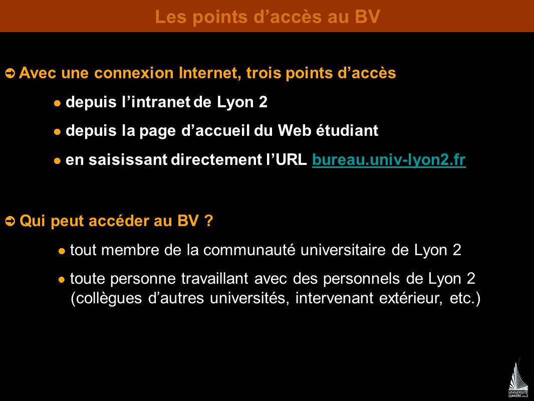 Les points d'accès au BV