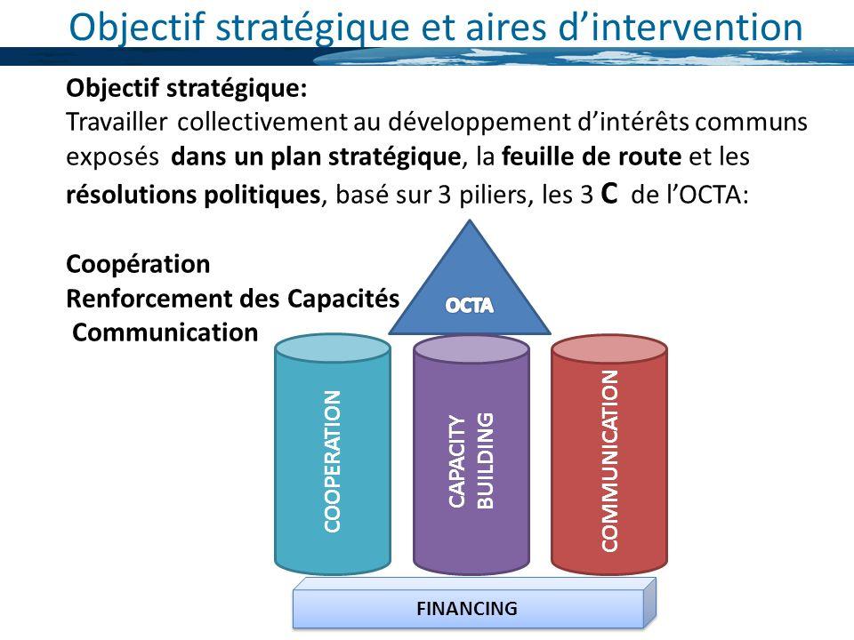 Objectif stratégique et aires d'intervention