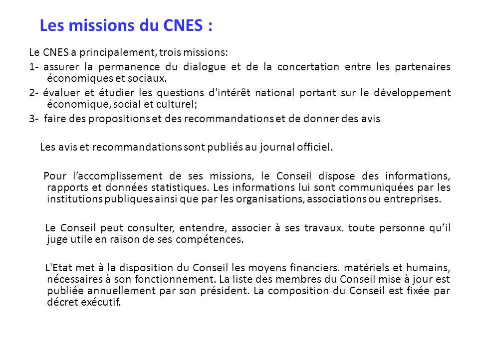 Les missions du CNES :