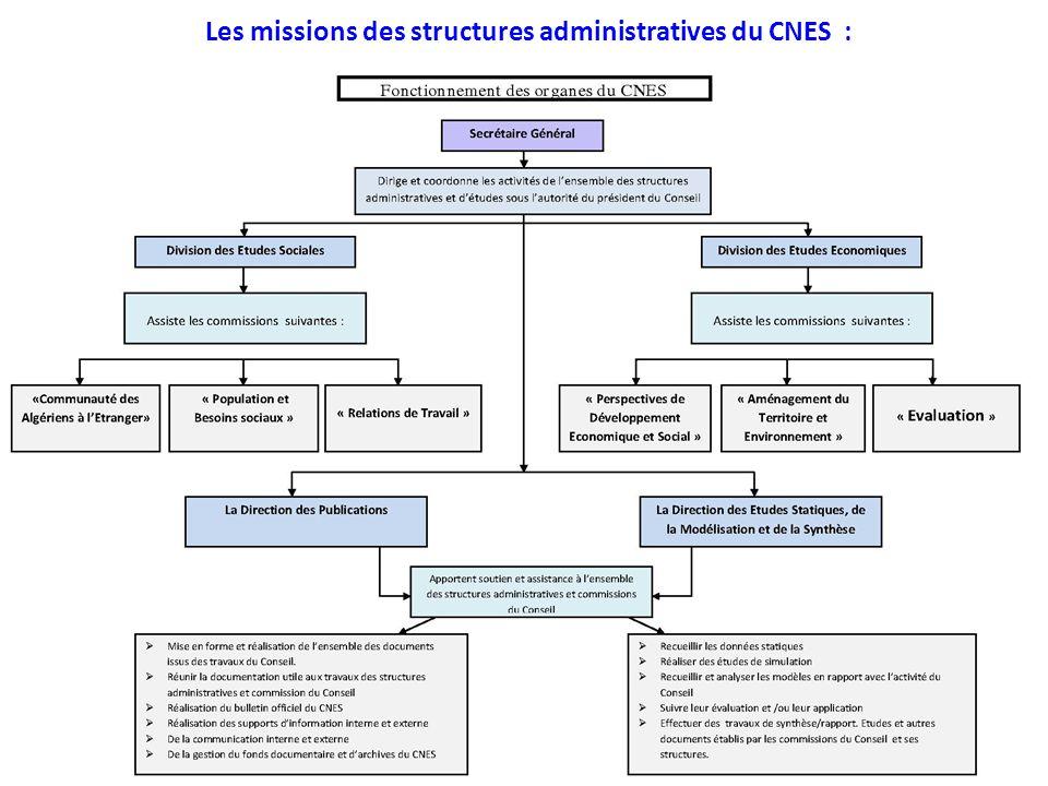 Les missions des structures administratives du CNES :