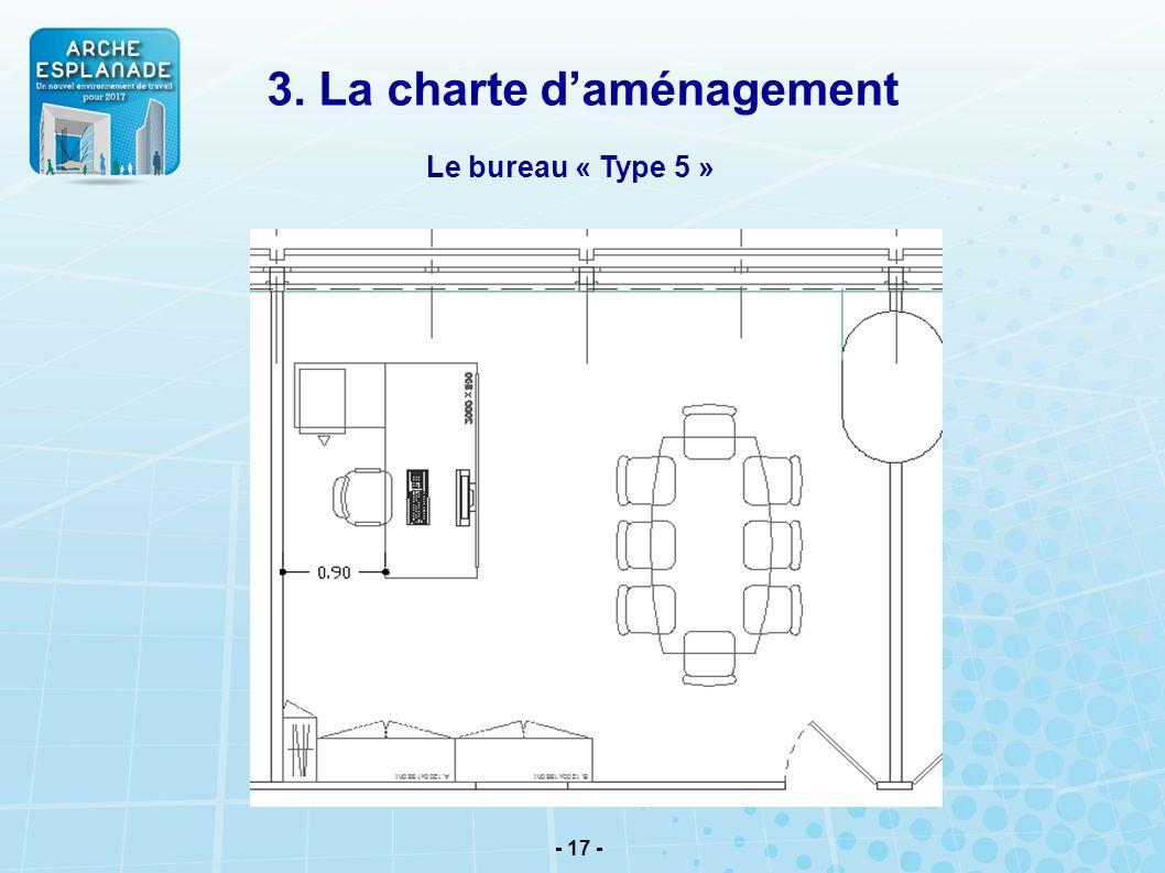 3. La charte d'aménagement